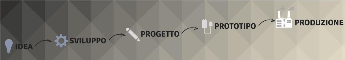 Sviluppo processo costampaggi